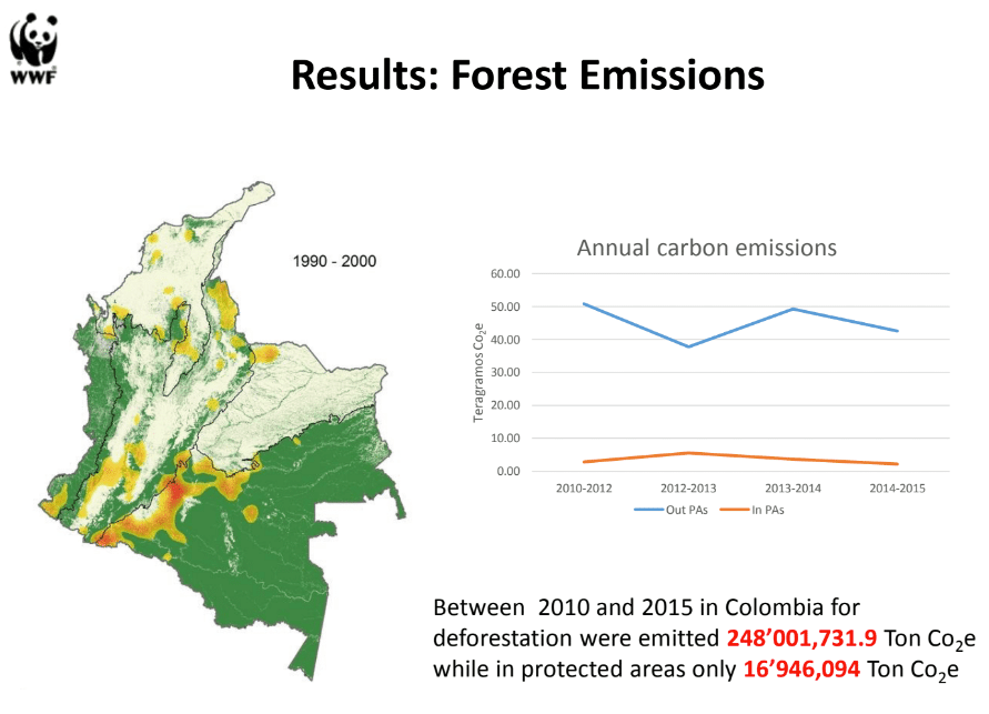 essing Climate Change in Colombia's Protected Areas ... on climate map of americas, climate map of saint lucia, climate map of bahamas, climate map of the world, climate map of trinidad and tobago, climate map of vanuatu, climate map of netherlands, climate map of malaysia, climate map of united arab emirates, climate map of malawi, climate map of burundi, climate map of togo, climate map of lesotho, climate map of guinea, climate map of slovenia, climate map of andes, climate map of moldova, climate map of qatar, climate map of senegal, climate map of lebanon,